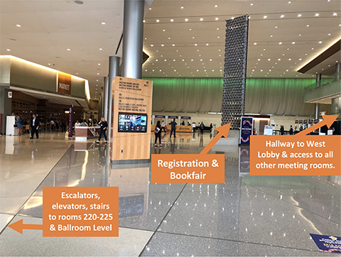 This photo shows the Main Lobby of the convention center. There is an arrow in this photo indicating that the escalators, elevators, and stairs to rooms 220-225 and the ballroom level are to the left. There is an arrow indicating Registration & Bookfair is straight ahead. A third arrow indicates a hallway to the West Lobby and access to all other meeting rooms to the right.