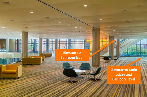 This photo shows a spacious lobby-like area outside of rooms 220-225 on the Meeting Room level. The photo shows different types of seating options including armchairs. This photo has an arrow indicating escalators and stairs leading up to the Ballroom level and an arrow pointing to the right toward the elevator with access to the Main Lobby on the street level and the Ballroom level.